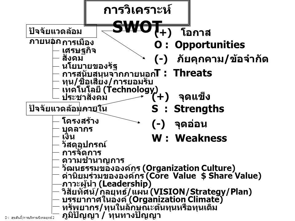 การวิเคราะห์ SWOT ปัจจัยแวดล้อม ภายนอก การเมือง เศรษฐกิจ สังคม นโยบายของรัฐ การสนับสนุนจากภายนอก ทุน / ชื่อเสียง / การยอมรับ เทคโนโลยี (Technology) ปร