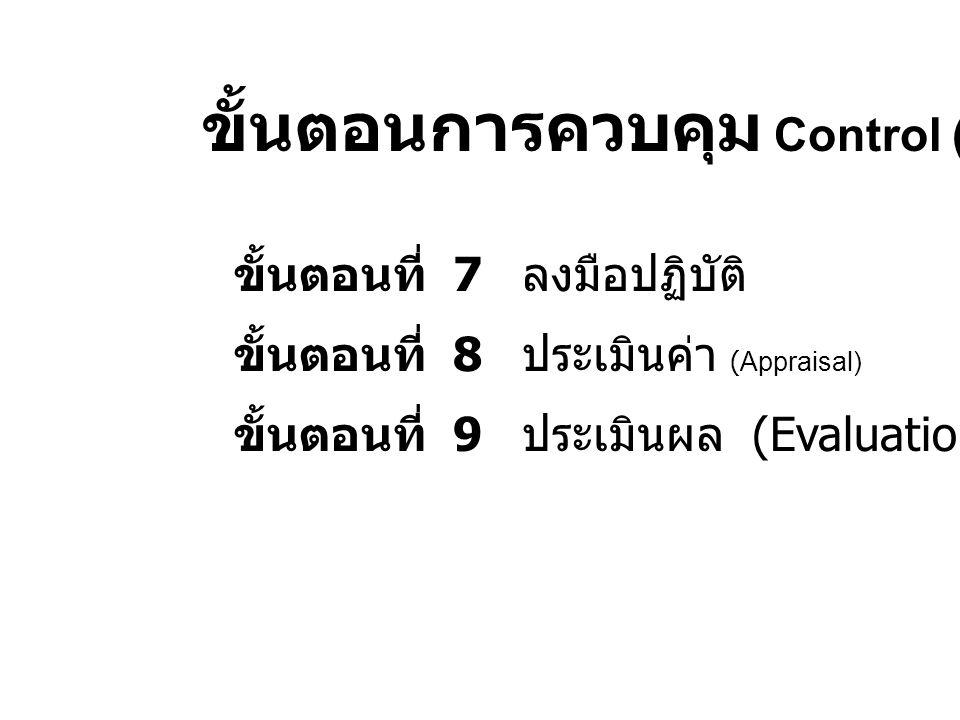 ขั้นตอนการควบคุม Control (C) ขั้นตอนที่ 7 ลงมือปฏิบัติ ขั้นตอนที่ 8 ประเมินค่า (Appraisal) ขั้นตอนที่ 9 ประเมินผล (Evaluation)