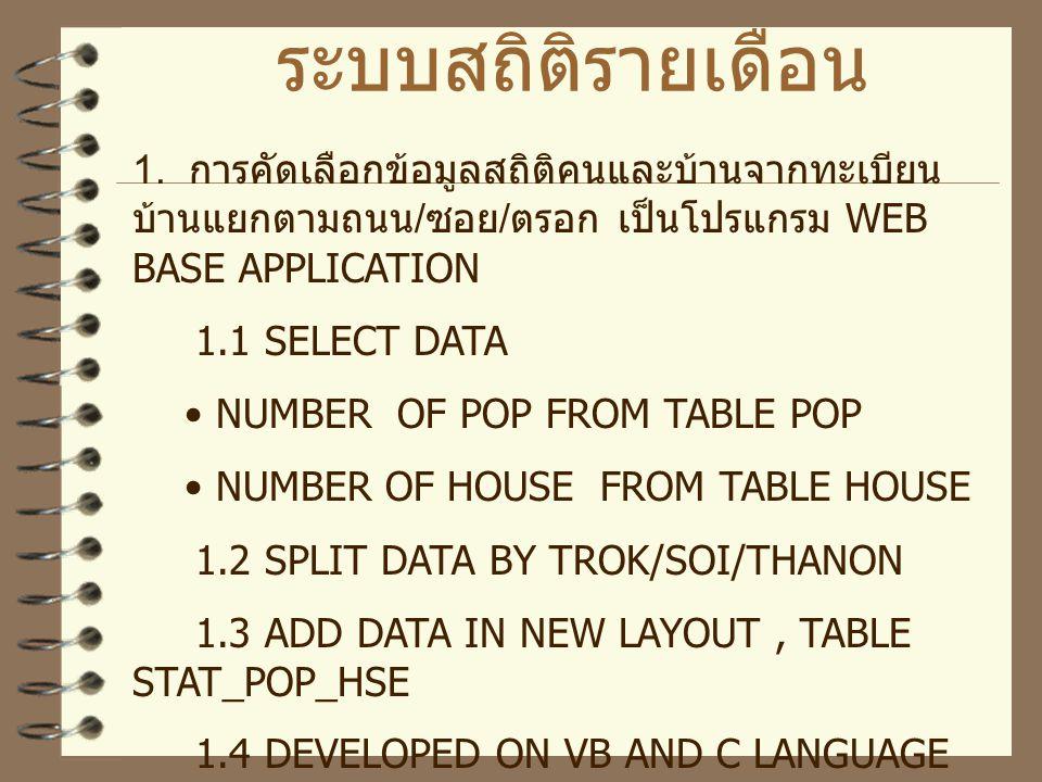 1. การคัดเลือกข้อมูลสถิติคนและบ้านจากทะเบียน บ้านแยกตามถนน / ซอย / ตรอก เป็นโปรแกรม WEB BASE APPLICATION 1.1 SELECT DATA NUMBER OF POP FROM TABLE POP
