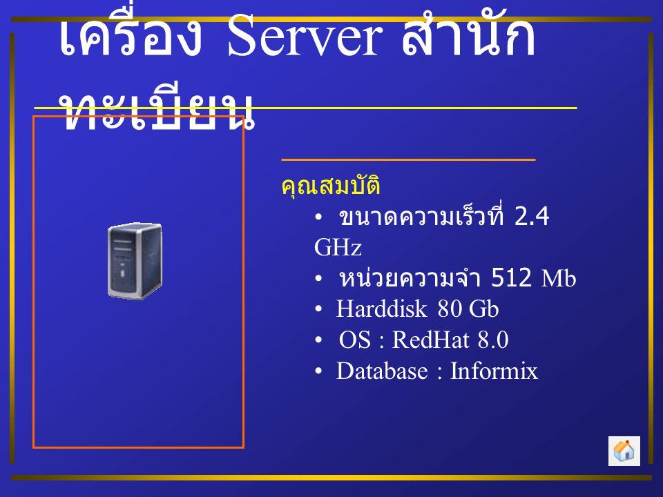 เครื่อง Server สำนัก ทะเบียน คุณสมบัติ ขนาดความเร็วที่ 2.4 GHz หน่วยความจำ 512 Mb Harddisk 80 Gb OS : RedHat 8.0 Database : Informix