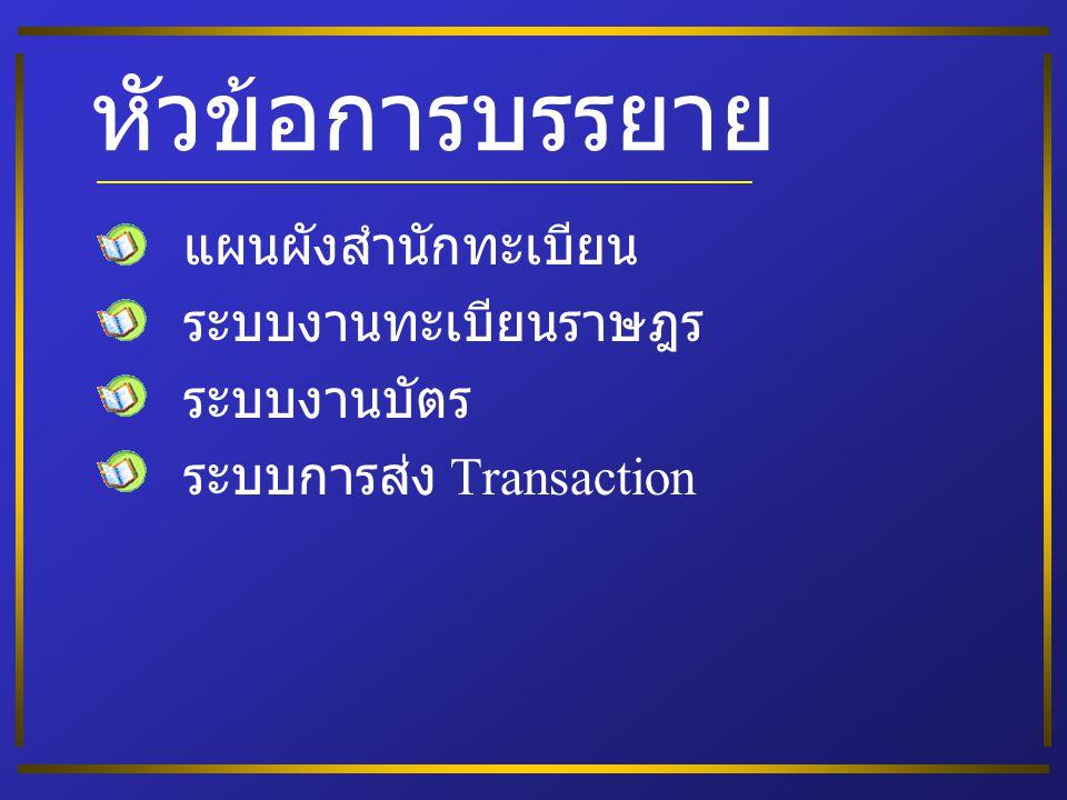 หัวข้อการบรรยาย แผนผังสำนักทะเบียน ระบบงานทะเบียนราษฎร ระบบงานบัตร ระบบการส่ง Transaction