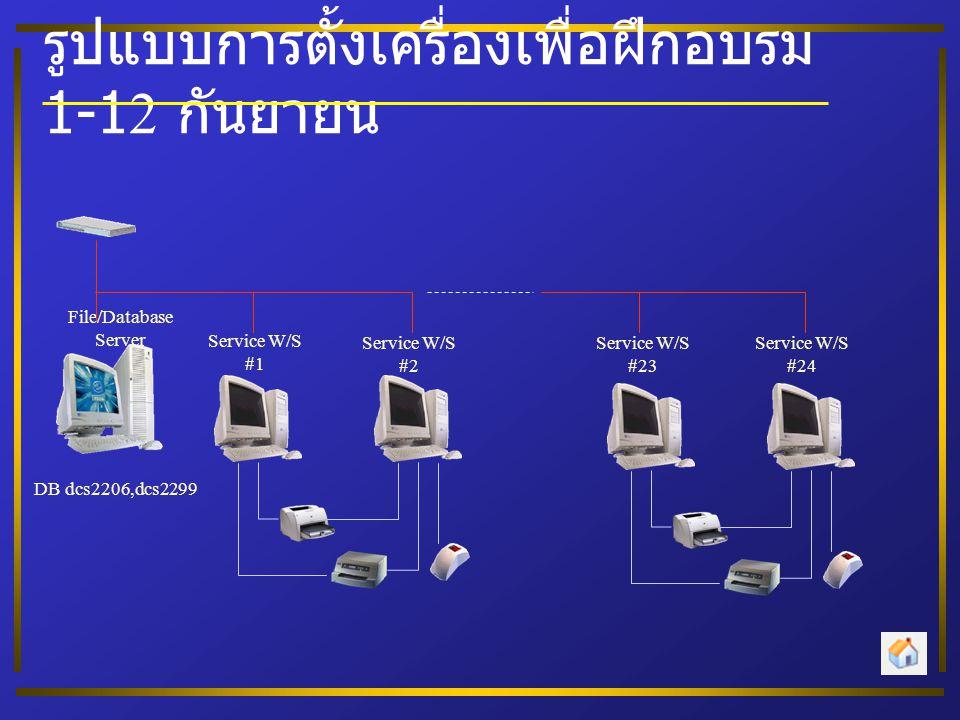 รูปแบบการตั้งเครื่องเพื่อฝึกอบรม 1-12 กันยายน Service W/S #2 Service W/S #1 File/Database Server Service W/S #24 Service W/S #23 DB dcs2206,dcs2299
