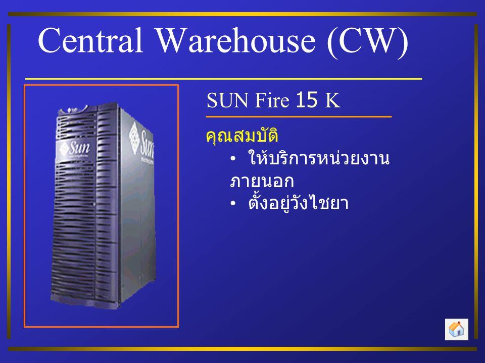 Central Warehouse (CW) SUN Fire 15 K คุณสมบัติ ให้บริการหน่วยงาน ภายนอก ตั้งอยู่วังไชยา