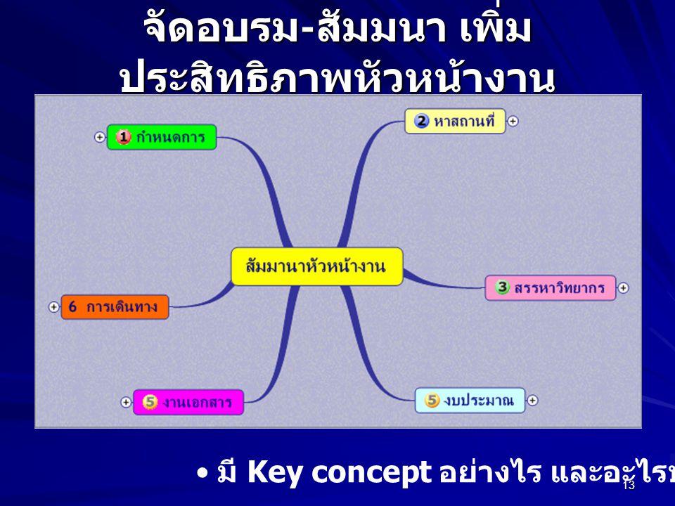 13 มี Key concept อย่างไร และอะไรบ้าง จัดอบรม - สัมมนา เพิ่ม ประสิทธิภาพหัวหน้างาน