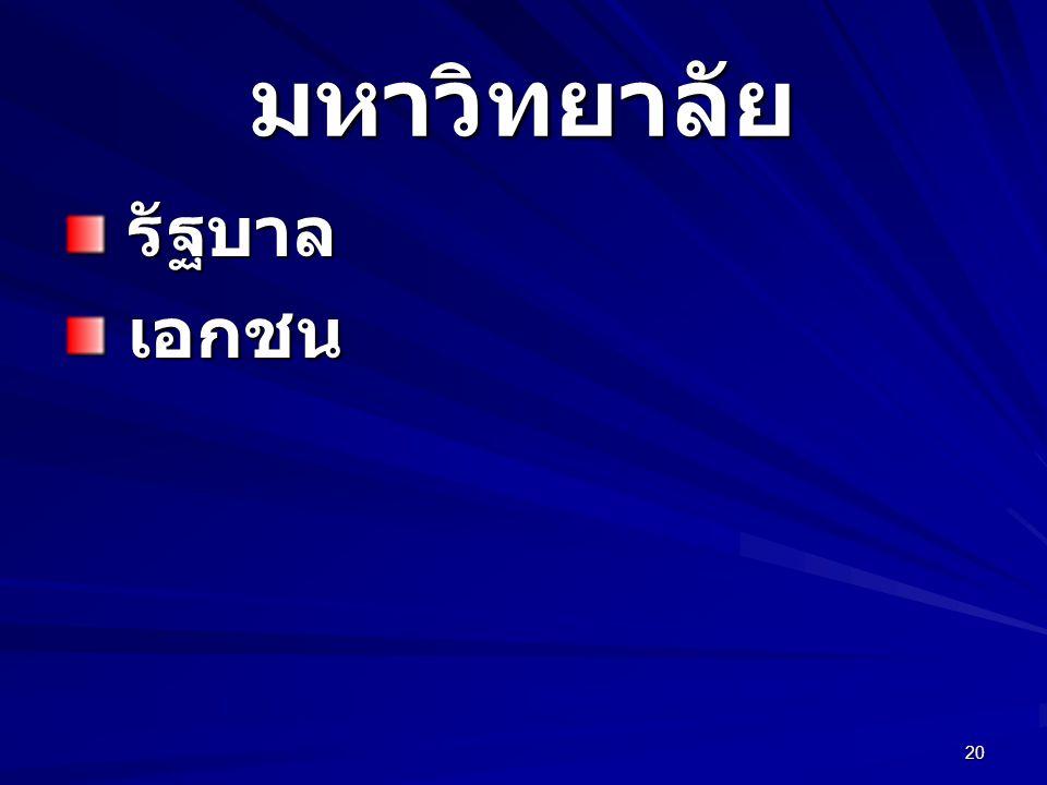 20 มหาวิทยาลัย รัฐบาล รัฐบาล เอกชน เอกชน