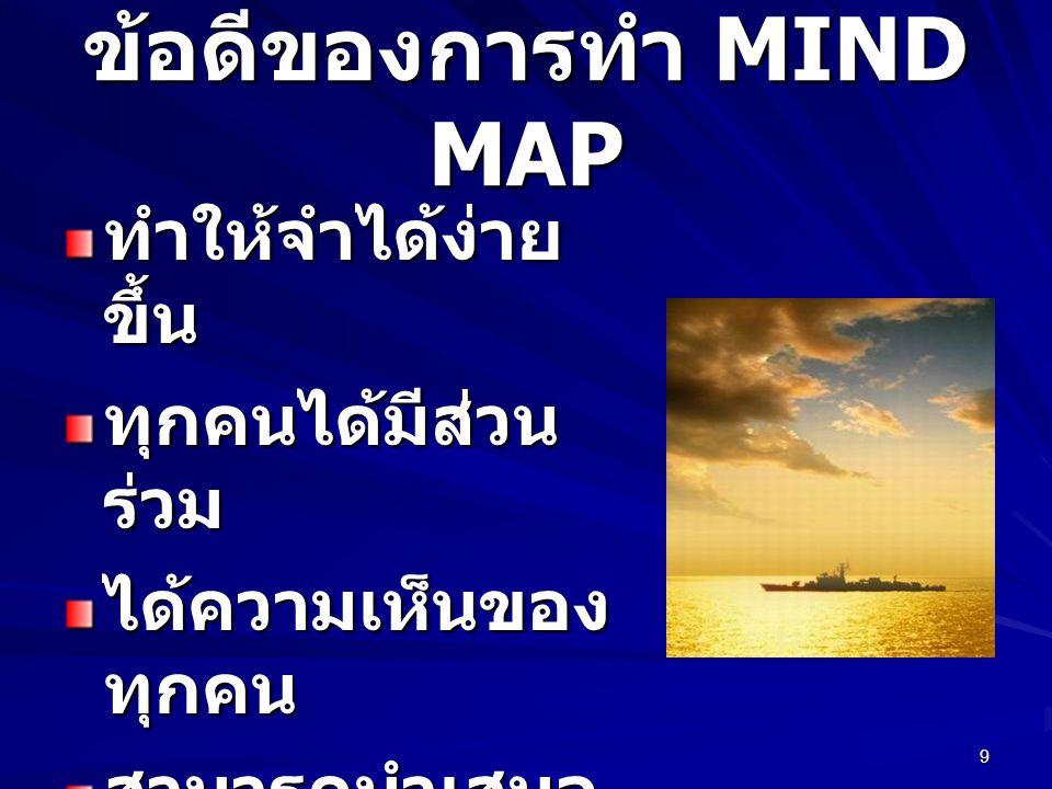 9 ข้อดีของการทำ MIND MAP ทำให้จำได้ง่าย ขึ้น ทุกคนได้มีส่วน ร่วม ได้ความเห็นของ ทุกคน สามารถนำเสนอ ได้ดีและทำให้ ผู้เข้าร่วมสนใจ