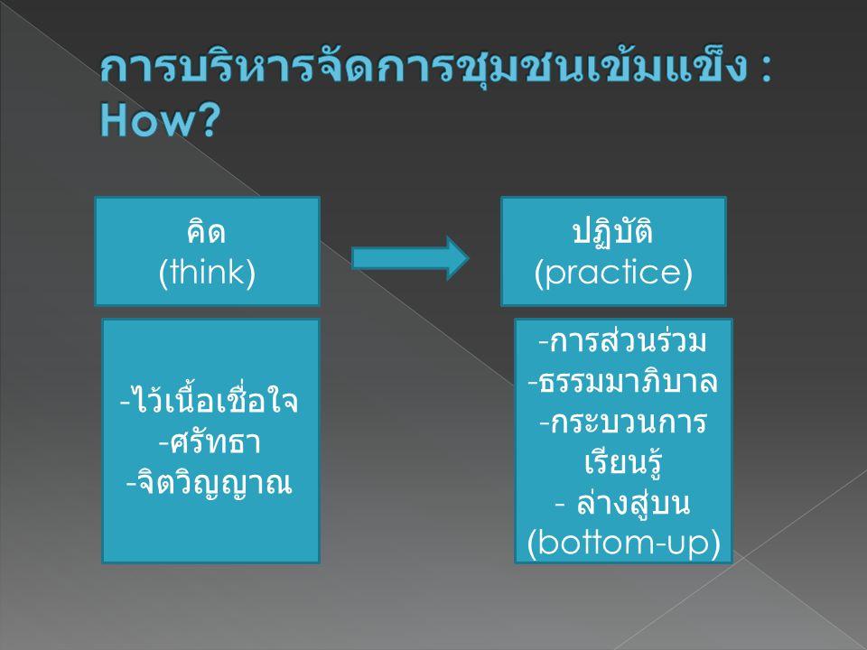 คิด (think) ปฏิบัติ (practice) - ไว้เนื้อเชื่อใจ - ศรัทธา - จิตวิญญาณ - การส่วนร่วม - ธรรมมาภิบาล - กระบวนการ เรียนรู้ - ล่างสู่บน (bottom-up)