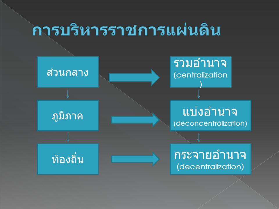 ส่วนกลาง ภูมิภาค ท้องถิ่น รวมอำนาจ (centralization ) แบ่งอำนาจ (deconcentralization) กระจายอำนาจ (decentralization)