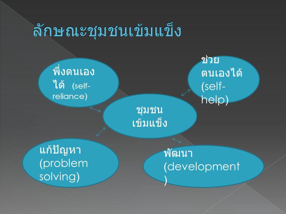 ชุมชน เข้มแข็ง พึ่งตนเอง ได้ (self- reliance) ช่วย ตนเองได้ (self- help) แก้ปัญหา (problem solving) พัฒนา (development )