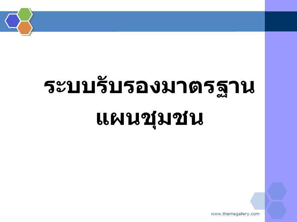 www.themegallery.com ระบบรับรองมาตรฐาน แผนชุมชน