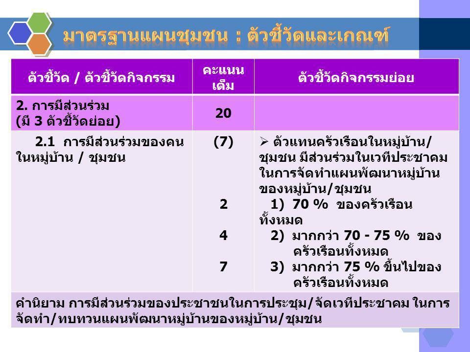 ตัวชี้วัด / ตัวชี้วัดกิจกรรม คะแนน เต็ม ตัวชี้วัดกิจกรรมย่อย 2. การมีส่วนร่วม (มี 3 ตัวชี้วัดย่อย) 20 2.1 การมีส่วนร่วมของคน ในหมู่บ้าน / ชุมชน (7) 2
