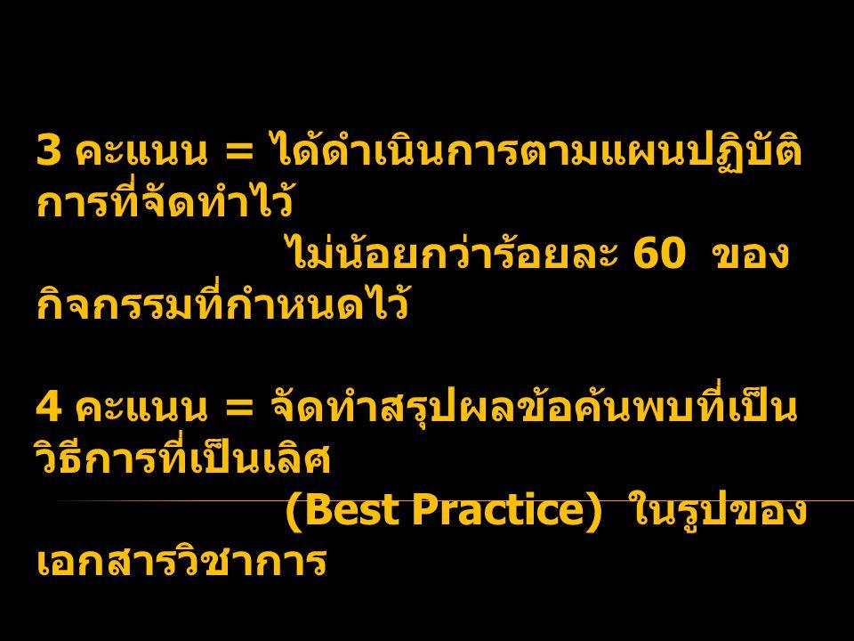 3 คะแนน = ได้ดำเนินการตามแผนปฏิบัติ การที่จัดทำไว้ ไม่น้อยกว่าร้อยละ 60 ของ กิจกรรมที่กำหนดไว้ 4 คะแนน = จัดทำสรุปผลข้อค้นพบที่เป็น วิธีการที่เป็นเลิศ (Best Practice) ในรูปของ เอกสารวิชาการ 5 คะแนน = มีการนำข้อค้นพบไปจัดการ ความรู้ในรูปแบบ ต่าง ๆ ไม่น้อยกว่า 2 วิธีการ หรือช่องทาง