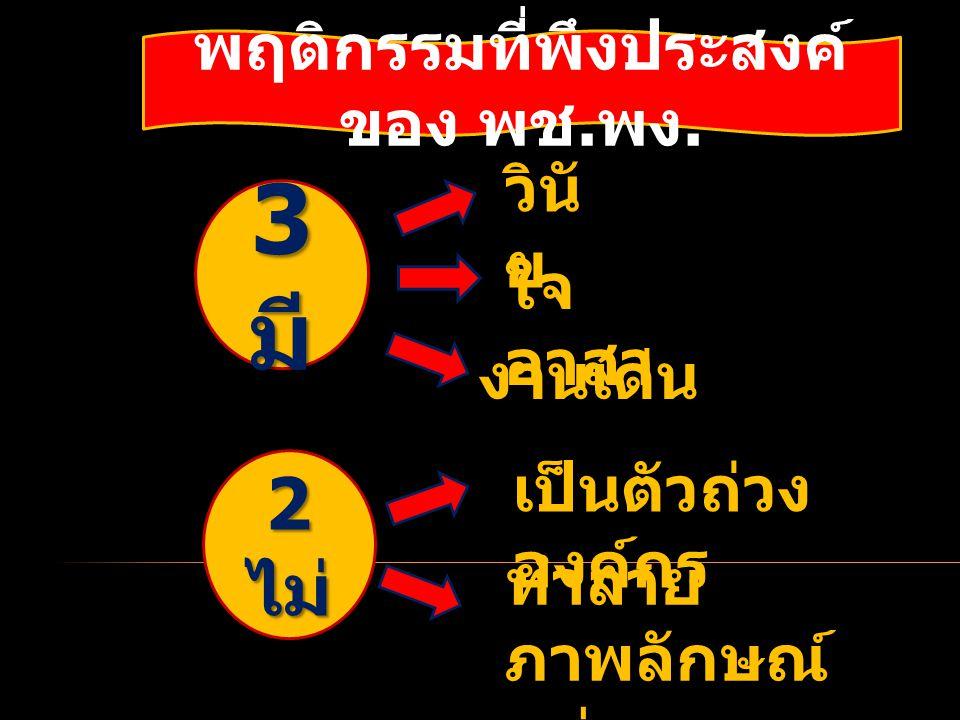 3 มี 2 ไม่ วินั ย ใจ อาสา งานเด่น เป็นตัวถ่วง องค์กร ทำลาย ภาพลักษณ์ หน่วยงาน พฤติกรรมที่พึงประสงค์ ของ พช.