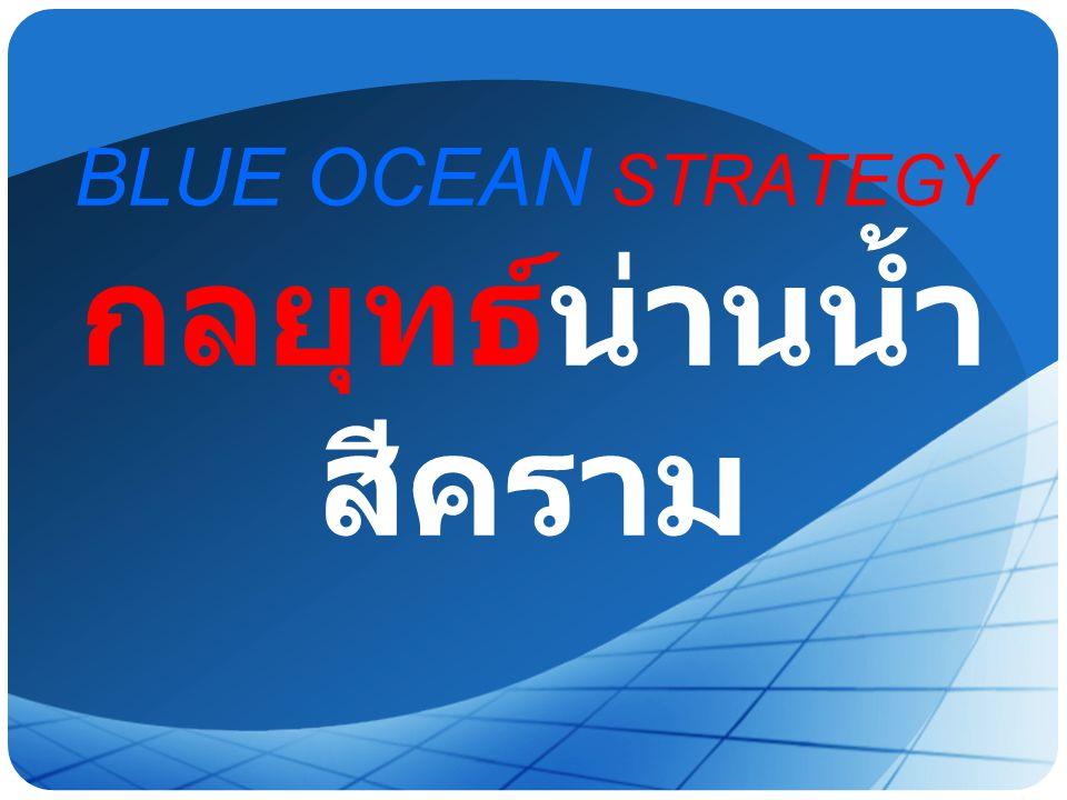 LOGO BLUE OCEAN STRATEGY กลยุทธ์น่านน้ำ สีคราม