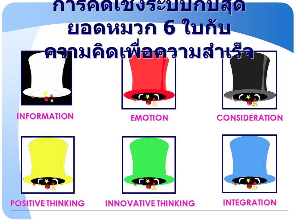 www.themegallery.com INFORMATION EMOTIONCONSIDERATION POSITIVE THINKING INNOVATIVE THINKING INTEGRATION การคิดเชิงระบบกับสุด ยอดหมวก 6 ใบกับ ความคิดเพ