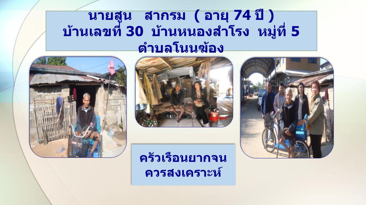 Two Content Layout with Table นางสมฤทธิ์ วงษ์ธรรม ( อายุ 48 ปี ) บ้านเลขที่ 193 บ้านห้วยหว้า หมู่ที่ 6 ตำบลโนนฆ้อง ครัวเรือนยากจน พัฒนาได้ ครัวเรือนยากจน พัฒนาได้