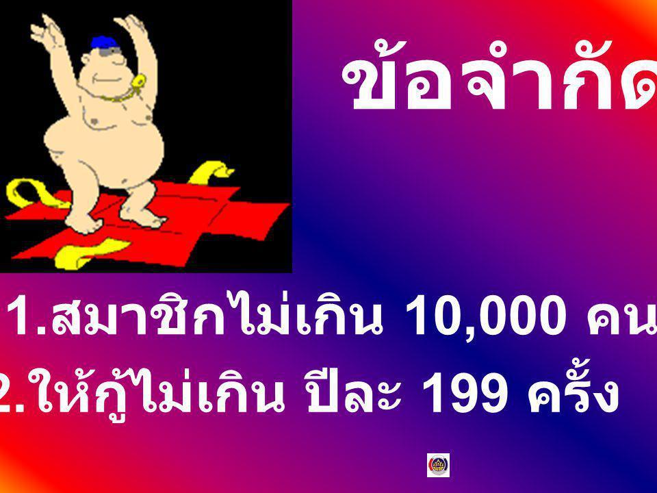 ข้อจำกัด 1. สมาชิกไม่เกิน 10,000 คน 2. ให้กู้ไม่เกิน ปีละ 199 ครั้ง