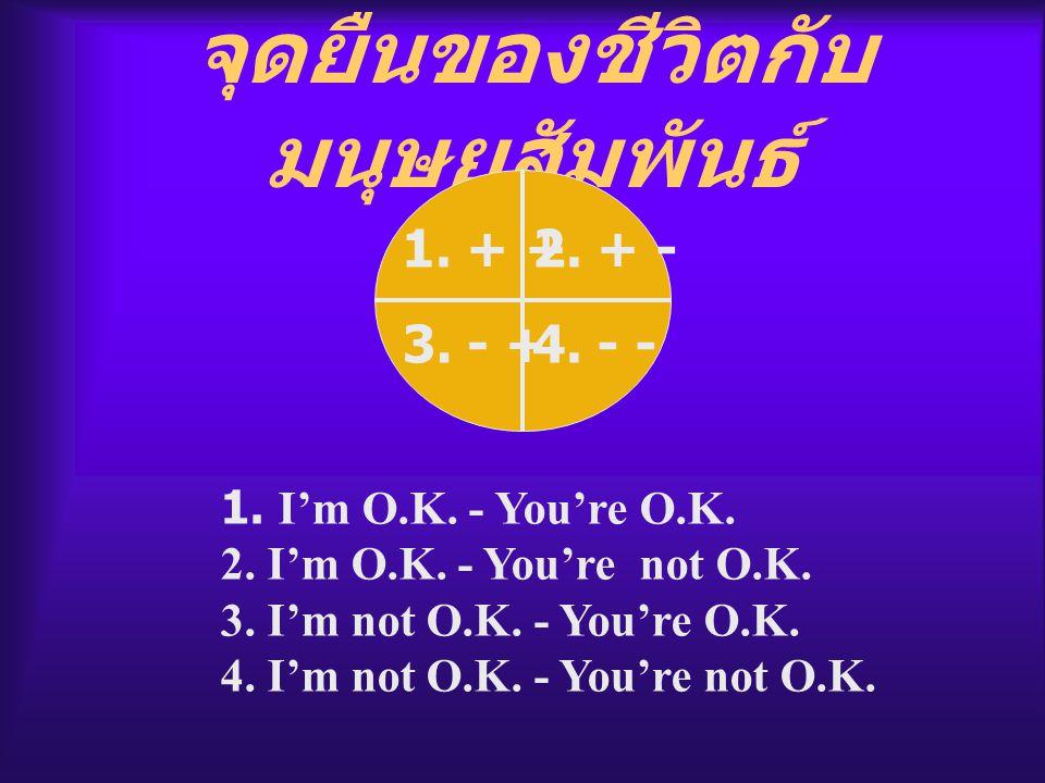 จุดยืนของชีวิตกับ มนุษยสัมพันธ์ 1. + +2. + - 3. - +4. - - 1. I ' m O.K. - You ' re O.K. 2. I ' m O.K. - You ' re not O.K. 3. I ' m not O.K. - You ' re