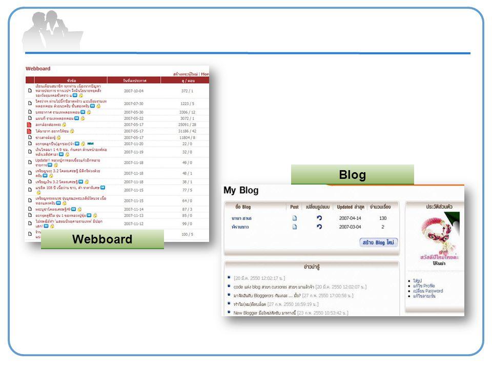 Webboard Blog