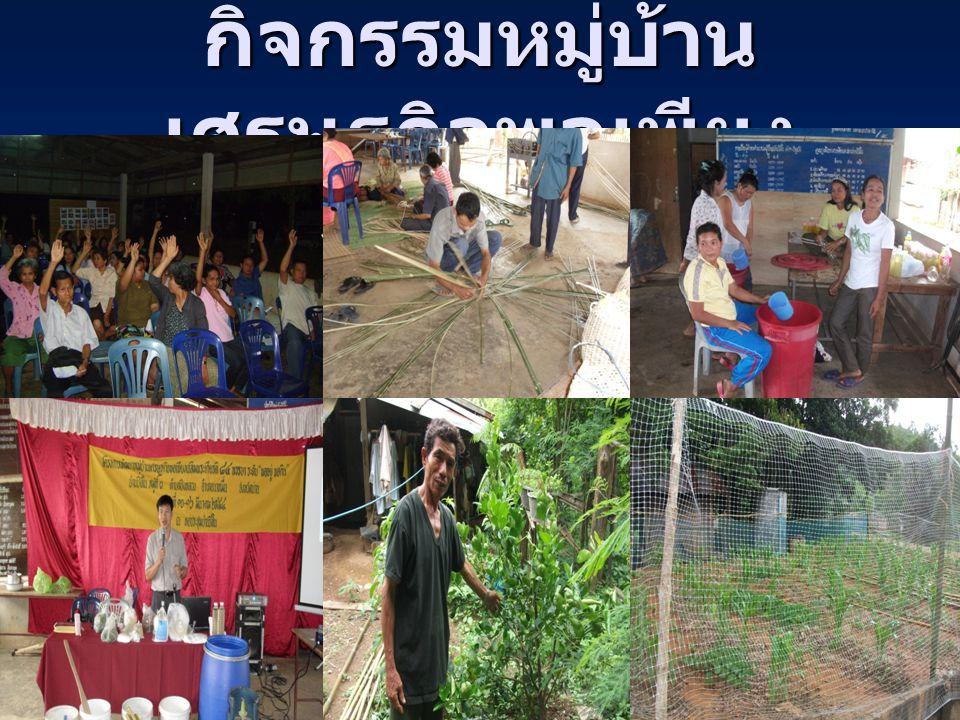 7.งานอาสาพัฒนาชุมชน ผู้นำอาสาพัฒนาชุมชน จำนวน 8 คน ได้แก่ ตำบลบ่อแก้ว 1.