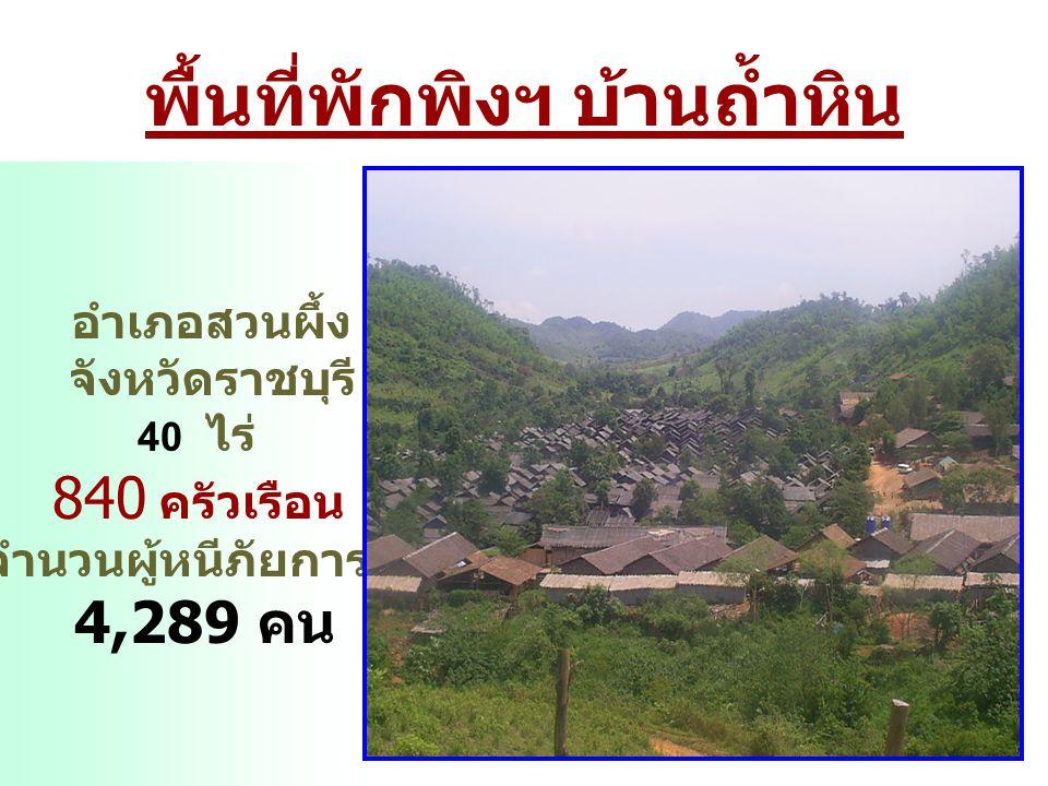 พื้นที่พักพิงฯ บ้านถ้ำหิน อำเภอสวนผึ้ง จังหวัดราชบุรี 40 ไร่ 840 ครัวเรือน จำนวนผู้หนีภัยการสู้รบ 4,289 คน