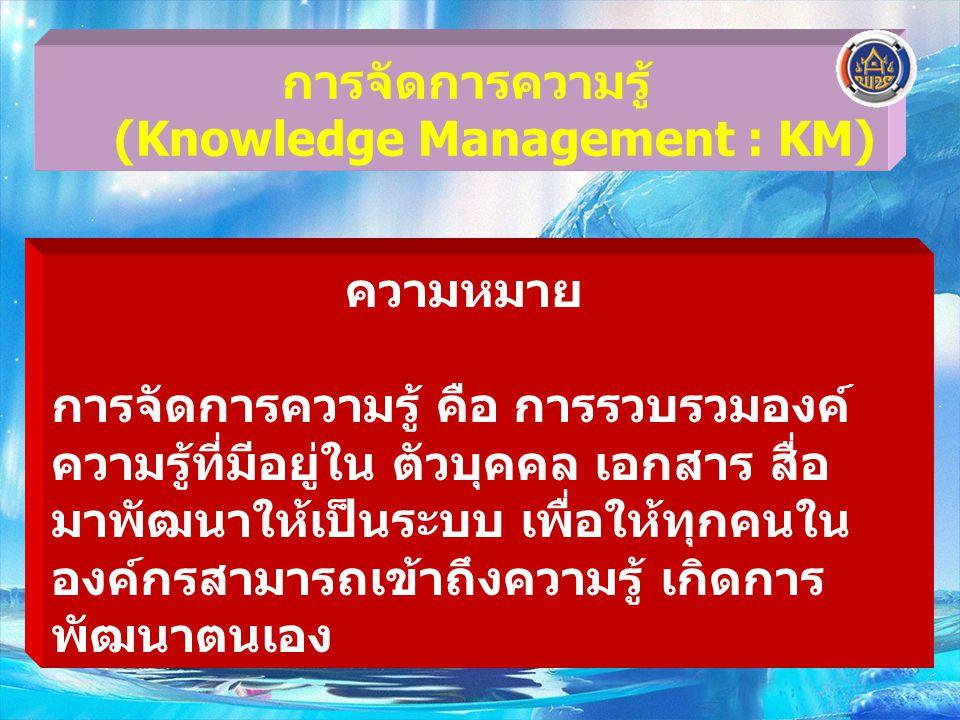 ความหมาย การจัดการความรู้ คือ การรวบรวมองค์ ความรู้ที่มีอยู่ใน ตัวบุคคล เอกสาร สื่อ มาพัฒนาให้เป็นระบบ เพื่อให้ทุกคนใน องค์กรสามารถเข้าถึงความรู้ เกิดการ พัฒนาตนเอง การจัดการความรู้ (Knowledge Management : KM)