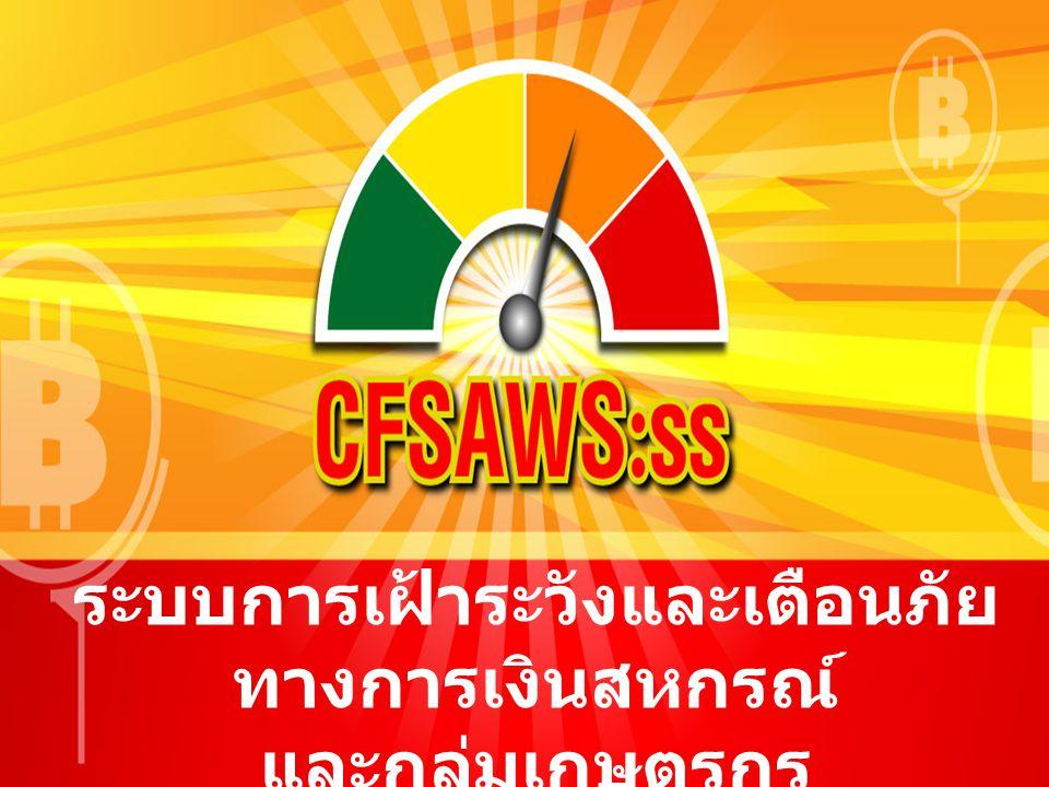 www.themegallery.com ระบบการเฝ้าระวังและเตือนภัย ทางการเงินสหกรณ์ และกลุ่มเกษตรกร Cooperative Financial Surveillance and Warning System: Set Standard