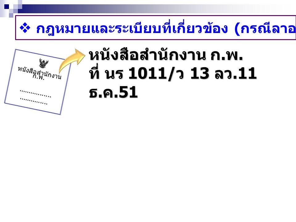  กฎหมายและระเบียบที่เกี่ยวข้อง ( กรณีลาออกจากราชการ ) หนังสือสำนักงาน ก. พ................................. หนังสือสำนักงาน ก. พ. ที่ นร 1011/ ว 13 ล
