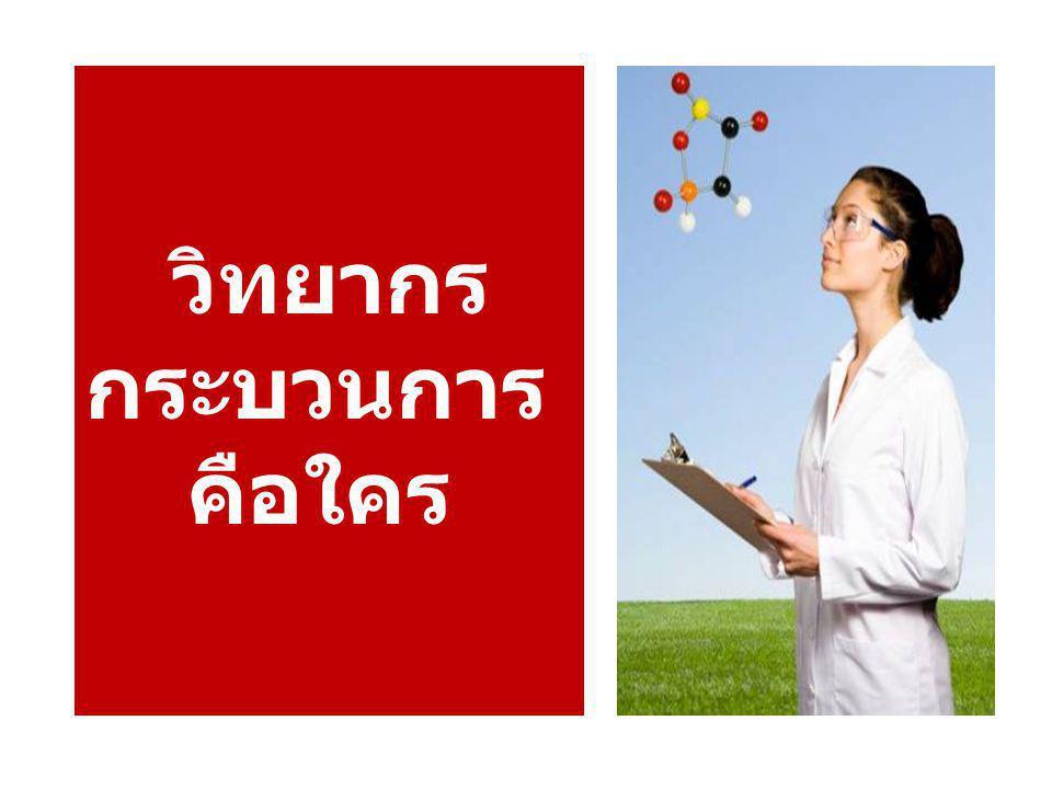 ปัจจัย ที่ทำให้การพูดประสบความสำเร็จ 1.การทำให้เป็นส่วนหนึ่งของผู้ฟัง 2.