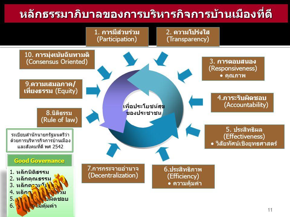 11 หลักธรรมาภิบาลของการบริหารกิจการบ้านเมืองที่ดี 1.