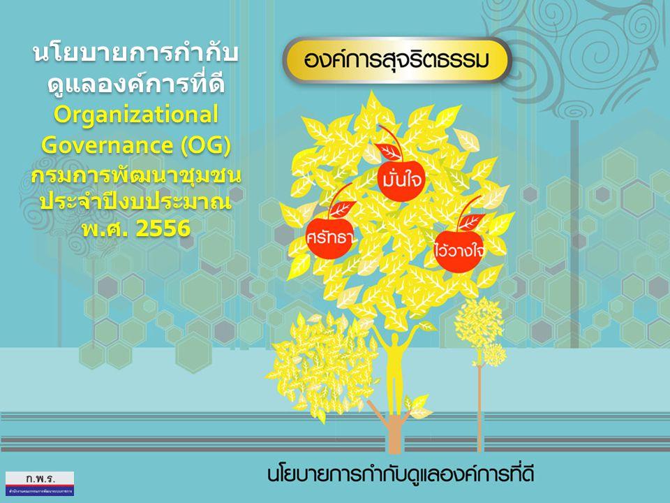 2 นโยบายการกำกับ ดูแลองค์การที่ดี Organizational Governance (OG) กรมการพัฒนาชุมชน ประจำปีงบประมาณ พ.