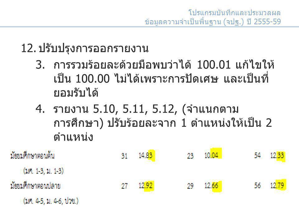 12.ปรับปรุงการออกรายงาน 3.การรวมร้อยละด้วยมือพบว่าได้ 100.01 แก้ไขให้ เป็น 100.00 ไม่ได้เพราะการปัดเศษ และเป็นที่ ยอมรับได้ 4.รายงาน 5.10, 5.11, 5.12,
