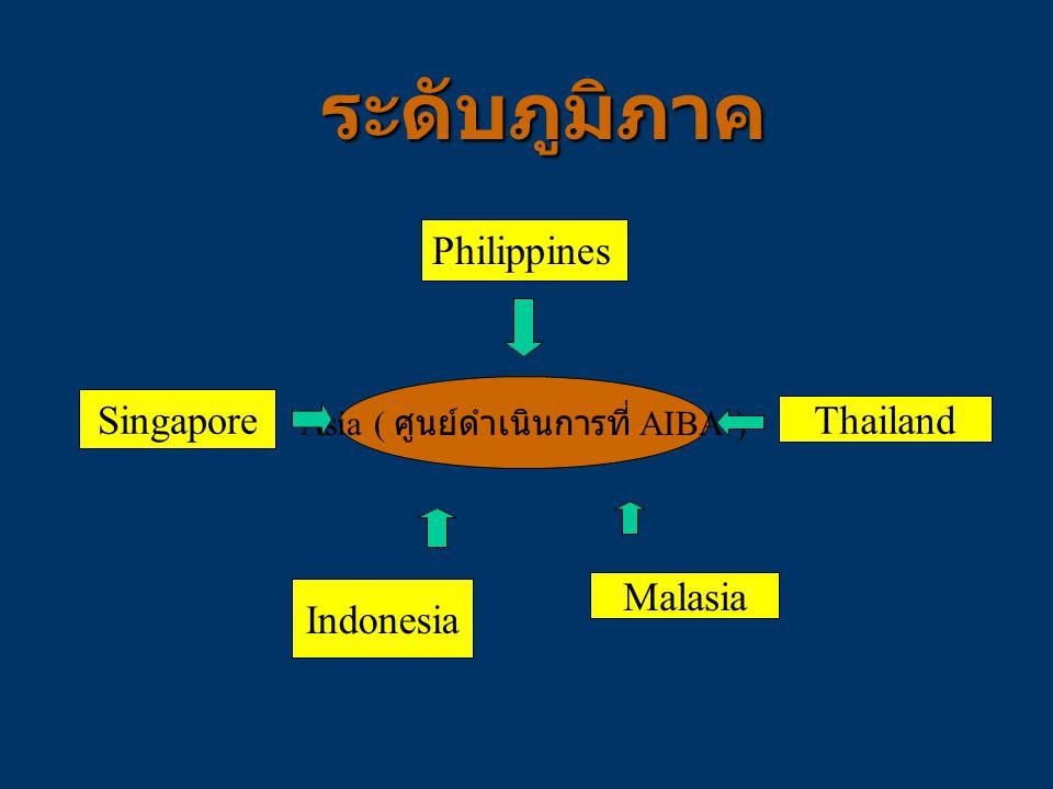 Asia ( ศูนย์ดำเนินการที่ AIBA ) Indonesia Singapore Thailand Malasia Philippines ระดับภูมิภาค