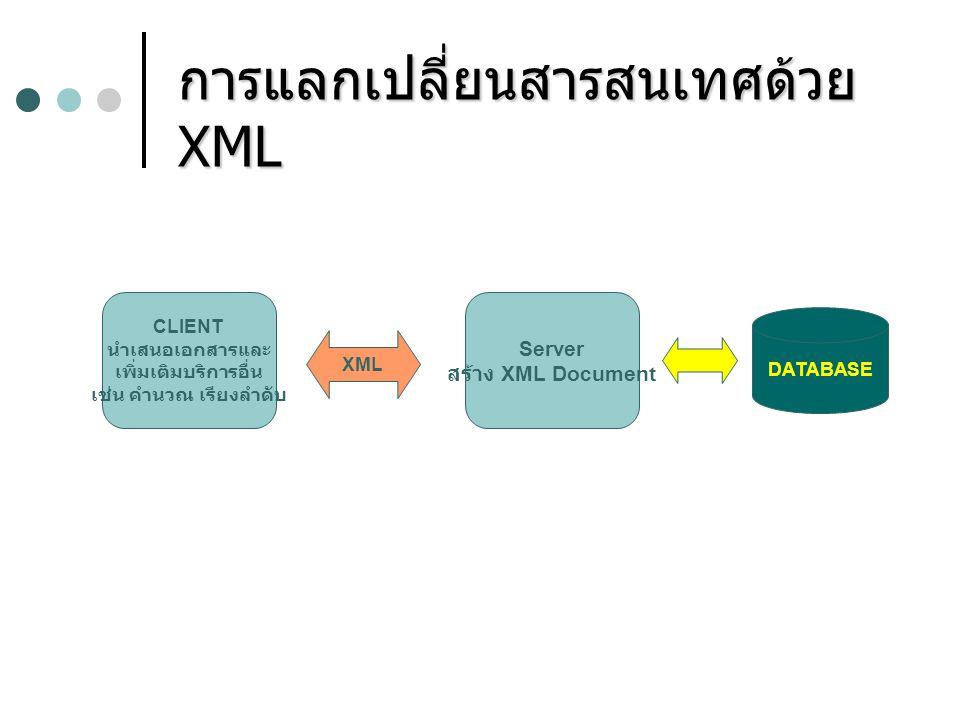 การแลกเปลี่ยนสารสนเทศด้วย XML CLIENT นำเสนอเอกสารและ เพิ่มเติมบริการอื่น เช่น คำนวณ เรียงลำดับ Server สร้าง XML Document DATABASE XML
