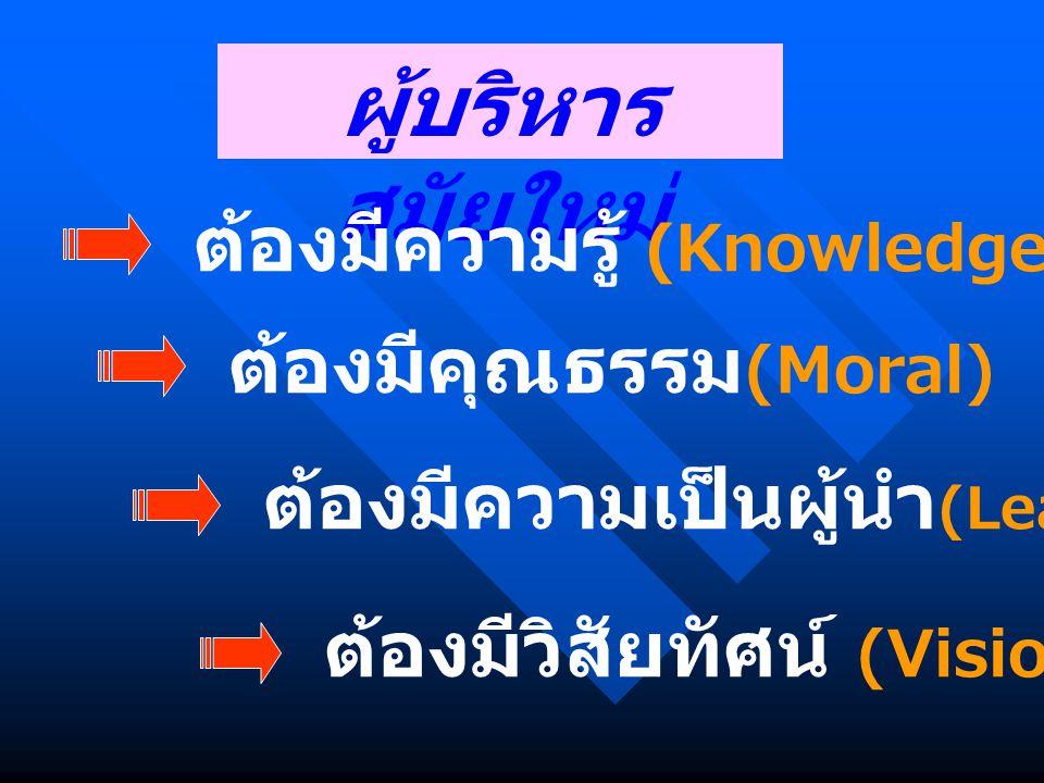 ผู้บริหาร สมัยใหม่ ต้องมีความรู้ (Knowledge) ต้องมีคุณธรรม (Moral) ต้องมีความเป็นผู้นำ (Leadership) ต้องมีวิสัยทัศน์ (Vision)