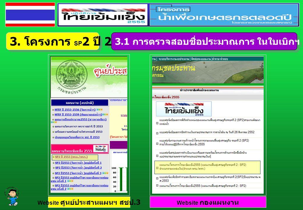 3. โครงการ SP 2 ปี 2553 3.1 การตรวจสอบชื่อประมาณการ ในใบเบิกฯ กับ แผนงาน Website ศูนย์ประสานแผนฯ สชป.3 Website กองแผนงาน