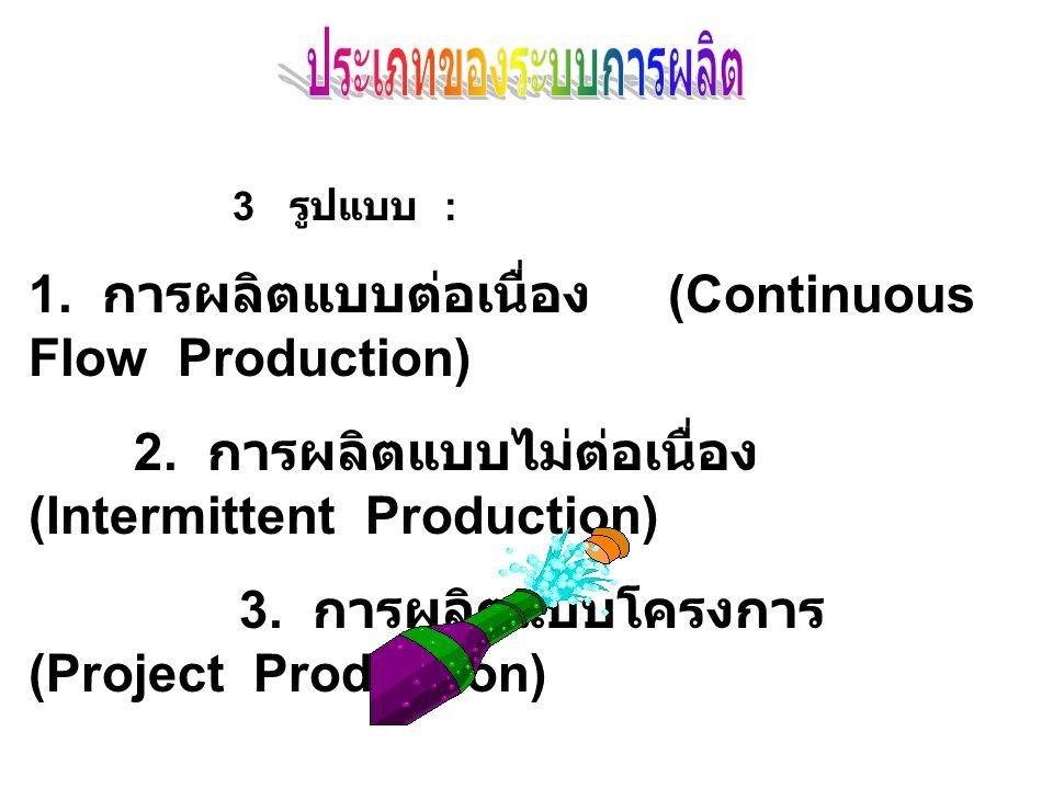 3 รูปแบบ : 1. การผลิตแบบต่อเนื่อง (Continuous Flow Production) 2. การผลิตแบบไม่ต่อเนื่อง (Intermittent Production) 3. การผลิตแบบโครงการ (Project Produ