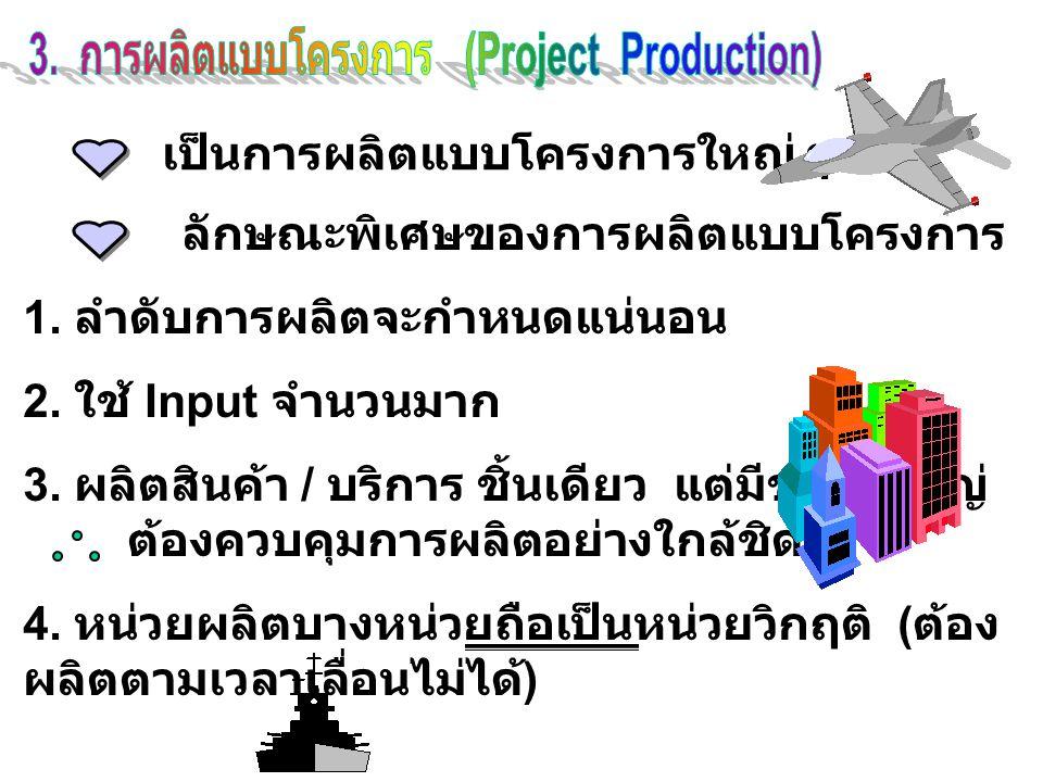 เป็นการผลิตแบบโครงการใหญ่ ๆ ลักษณะพิเศษของการผลิตแบบโครงการ 1. ลำดับการผลิตจะกำหนดแน่นอน 2. ใช้ Input จำนวนมาก 3. ผลิตสินค้า / บริการ ชิ้นเดียว แต่มีข