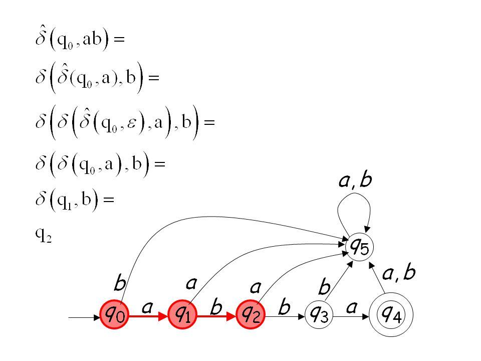 ภาษาที่ถูกยอมรับ (Accept) โดย DFA (M) คือ ถ้าแล้ว alphabet Transition function Initial state Final states ภาษาที่ถูกปฏิเสธ (Reject) โดย DFA (M) คือ