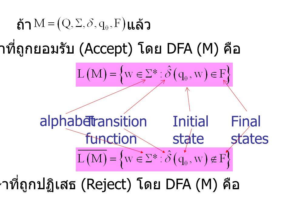 ออโตมาตาจำกัดสถานะ พร้อม Output (Finite Automata with Output )