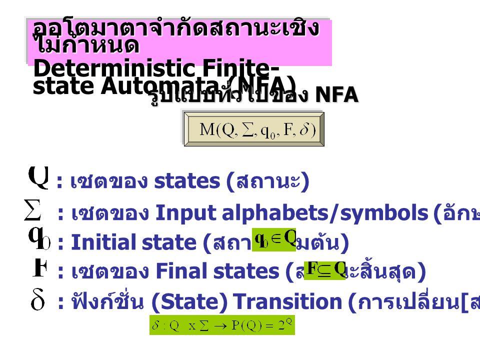 : เซตของ states ( สถานะ ) : เซตของ Input alphabets/symbols ( อักษร / สัญลักษณ์ รับเข้า ) : Initial state ( สถานะเริ่มต้น ) : เซตของ Final states ( สถานะสิ้นสุด ) : ฟังก์ชั่น (State) Transition ( การเปลี่ยน [ สถานะ ]) ออโตมาตาจำกัดสถานะเชิง ไม่กำหนด Deterministic Finite- state Automata (NFA) รูปแบบทั่วไปของ NFA