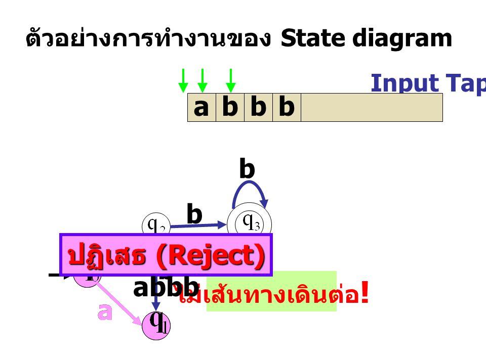 การเขียนฟังก์ชันการเปลี่ยน Output b ab bb a a a