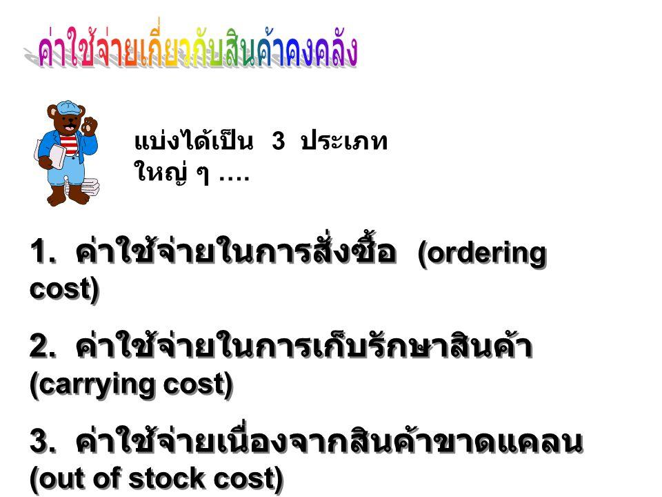แบ่งได้เป็น 3 ประเภท ใหญ่ ๆ …. 1. ค่าใช้จ่ายในการสั่งซื้อ (ordering cost) 2. ค่าใช้จ่ายในการเก็บรักษาสินค้า (carrying cost) 3. ค่าใช้จ่ายเนื่องจากสินค