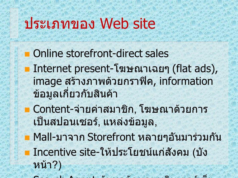 ประเภทของ Web site Online storefront-direct sales Internet present- โฆษณาเฉยๆ (flat ads), image สร้างภาพด้วยกราฟิค, information ข้อมูลเกี่ยวกับสินค้า Content- จ่ายค่าสมาชิก, โฆษณาด้วยการ เป็นสปอนเซอร์, แหล่งข้อมูล, Mall- มาจาก Storefront หลายๆอันมาร่วมกัน Incentive site- ให้ประโยชน์แก่สังคม ( บัง หน้า ?) Search Agent- ค้นหาข้อมูลบนอินเตอร์เน็ต