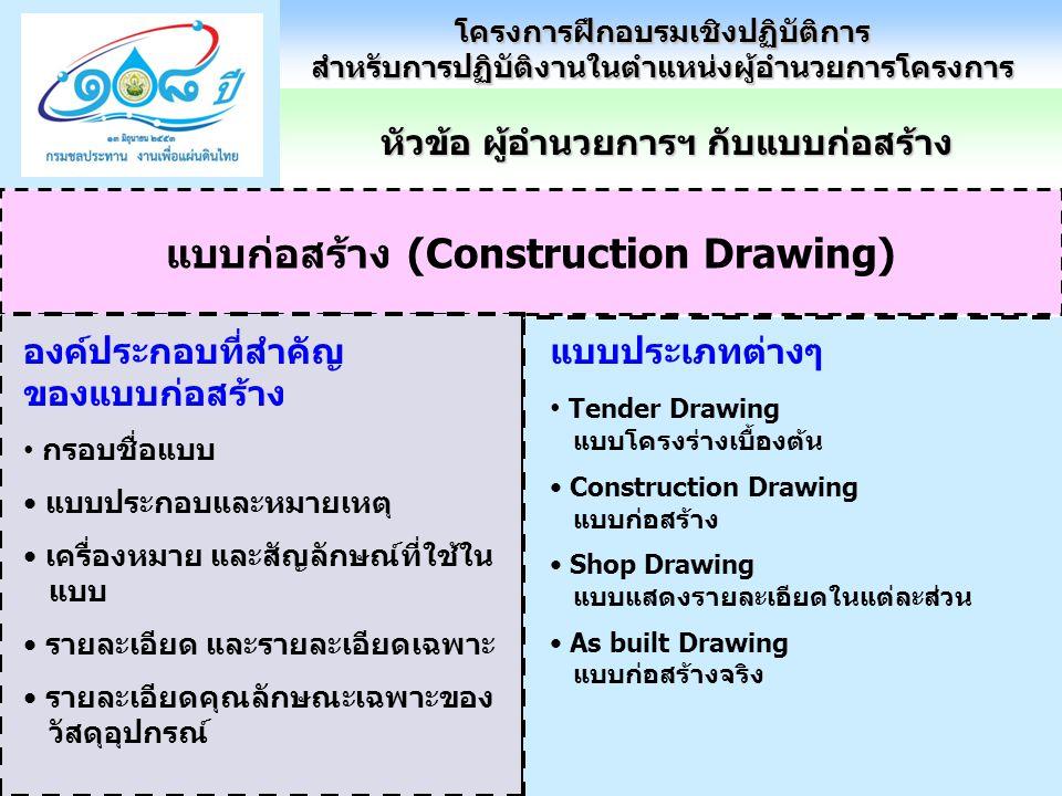 แบบก่อสร้าง (Construction Drawing) องค์ประกอบที่สำคัญ ของแบบก่อสร้าง กรอบชื่อแบบ แบบประกอบและหมายเหตุ เครื่องหมาย และสัญลักษณ์ที่ใช้ใน แบบ รายละเอียด และรายละเอียดเฉพาะ รายละเอียดคุณลักษณะเฉพาะของ วัสดุอุปกรณ์ แบบประเภทต่างๆ Tender Drawing แบบโครงร่างเบื้องต้น Construction Drawing แบบก่อสร้าง Shop Drawing แบบแสดงรายละเอียดในแต่ละส่วน As built Drawing แบบก่อสร้างจริง หัวข้อ ผู้อำนวยการฯ กับแบบก่อสร้าง โครงการฝึกอบรมเชิงปฏิบัติการสำหรับการปฏิบัติงานในตำแหน่งผู้อำนวยการโครงการ
