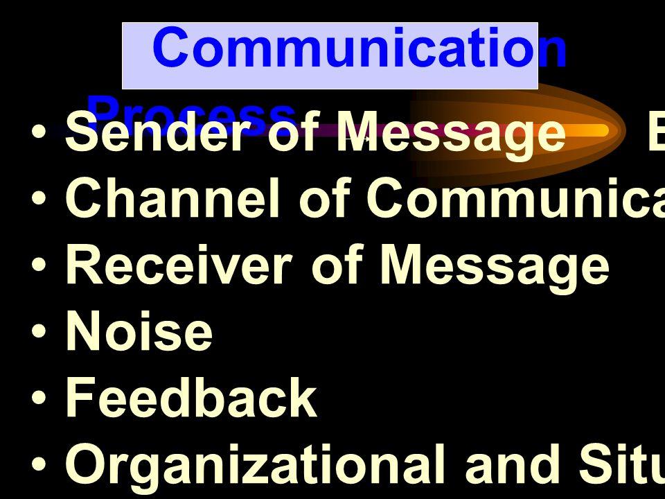 เส้นทางการสื่อสาร - Downward Communication - Upward Communication - Horizontal Communication - Cross-Functional Communication