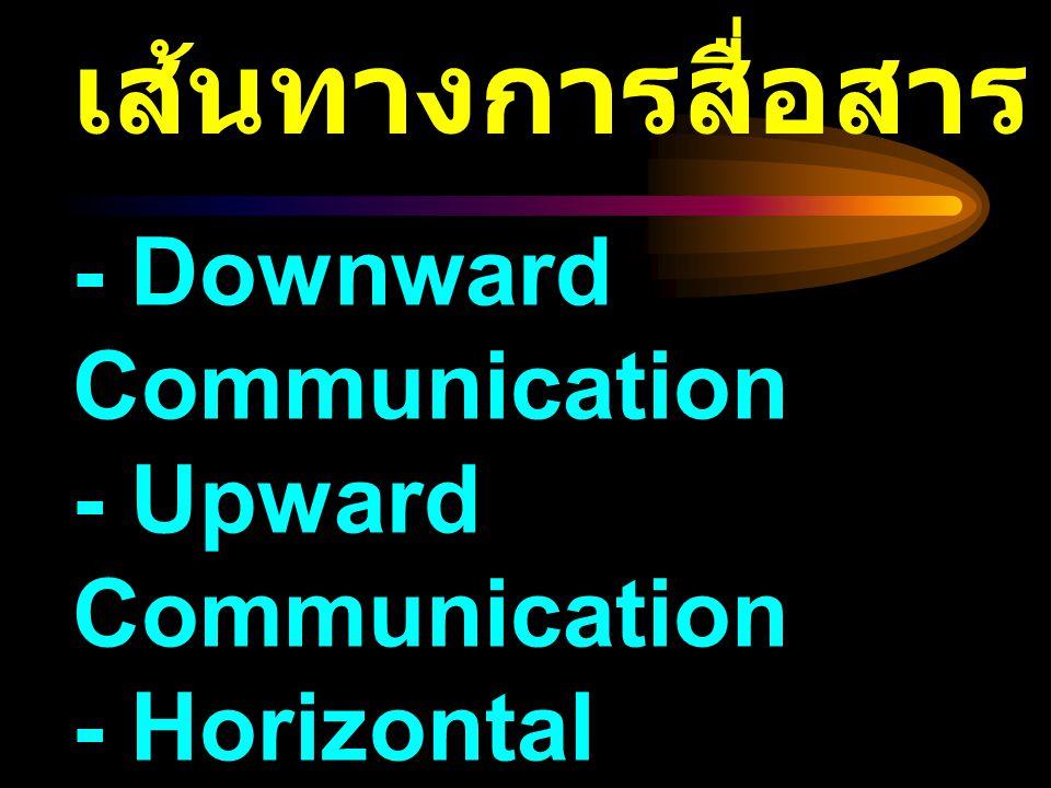 แนวทางในการวิเคราะห์ พฤติกรรม การเน้นงาน VS การเน้น คน การเน้นคน 5 ตามใจ (Accommodative) การเน้นงาน ประสานประโยชน์ (Collaborative) ปล่อยปละ (Abdicative) เผด็จการ (Authoritarian) 1, 9 1, 1 9, 9 9, 1 ประนีประนอม (Compromising) 1 2 3 4 5 6 7 8 9 9876432198764321