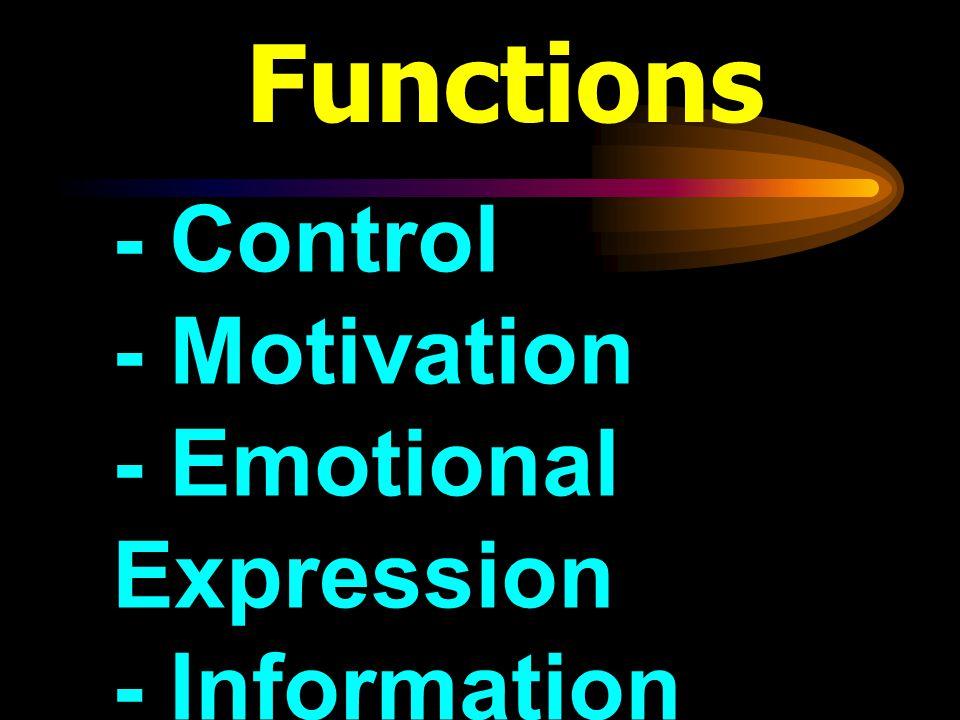การสื่อสารที่มีประสิทธิภาพ - ให้ความสำคัญ - การกระทำ - คำพูด สอดคล้อง - สื่อสารแบบสองทาง - แบบเผชิญหน้า - แบ่งความรับผิดชอบ - ยอมรับกับข้อมูลภาพลบ - ทำให้เหมาะกับผู้รับ