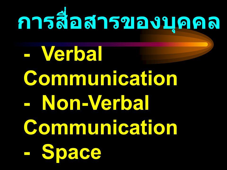 การสื่อสารของบุคคล - Verbal Communication - Non-Verbal Communication - Space