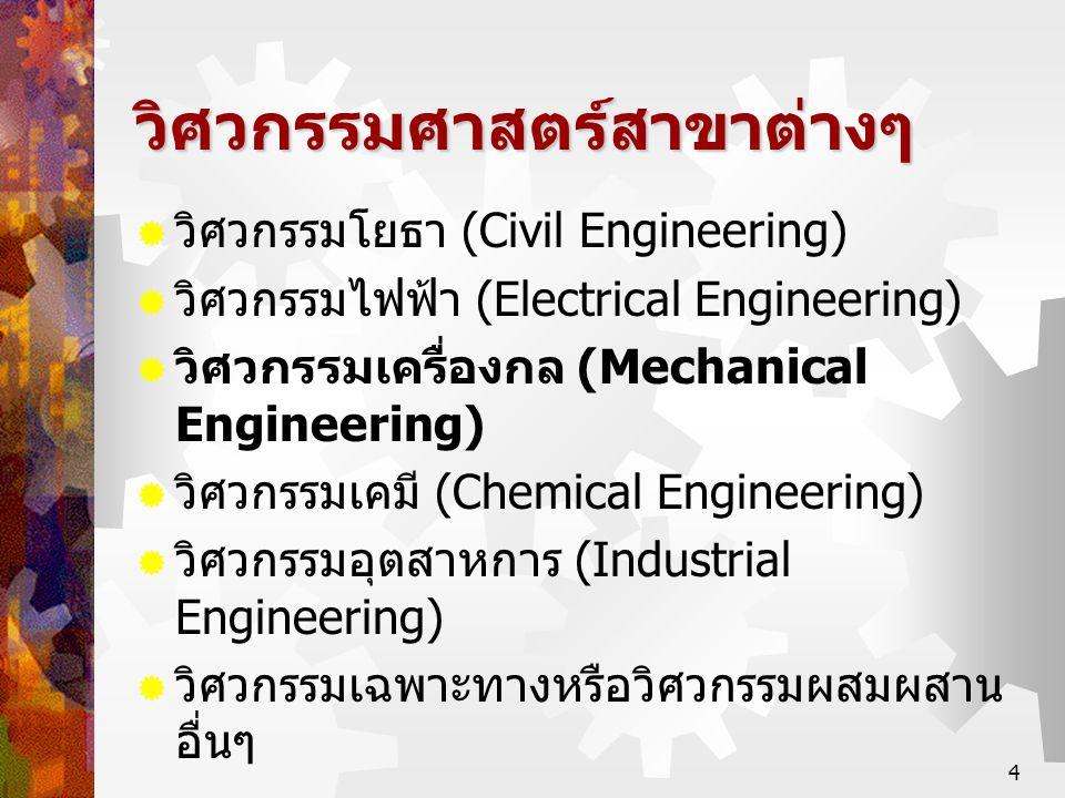 4 วิศวกรรมศาสตร์สาขาต่างๆ  วิศวกรรมโยธา (Civil Engineering)  วิศวกรรมไฟฟ้า (Electrical Engineering)  วิศวกรรมเครื่องกล (Mechanical Engineering)  ว